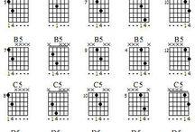 Guitar Tab.
