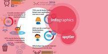 E-mail Marketing: Infographics / De allerbeste e-mail marketing infographics.