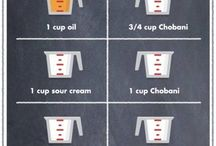 Try This & That / by Mrs.Day