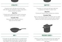 Cooking Equipment-Guide