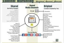 Marketing & Social Media / Marketing and Social Media - Visual Resources #infographics and more.