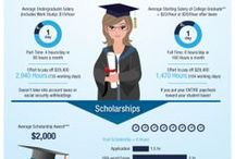 #Scholarship Strategies / Advice on how to find scholarships as well as tips and tricks for completing the application process to win scholarships.