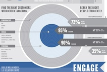 Infographics (Marketing & Social Media) / by José Diego Barber