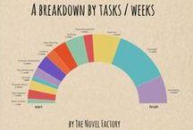 Know   Writing