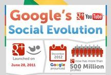 Google Plus / Here is a great collection of things Google Plus related. Manage Your Social Media For Success!