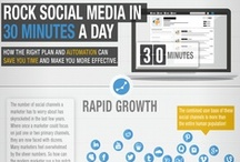 Social Media Infographics / by Kim Beasley