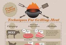 Delicious: BBQ / by Monica Acinom