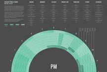 Design / Infographics + Data Viz