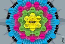 Marketing Infographics / by Benny Hakak