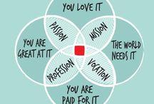 Purpose/ Why driven