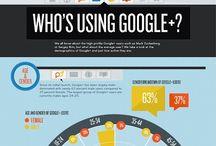 Google+ Google Plus Infographics / Google Plus infographics