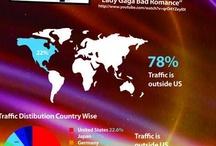 YouTube Infographics