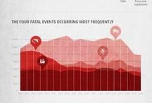 Infographics / by Zoltán Újvári