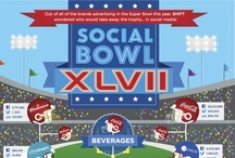 Super Bowl Marketing / When it comes to the Super Bowl, the marketing is just as important as the game itself! Take a look at these stats and best practices for Super Bowl marketing.