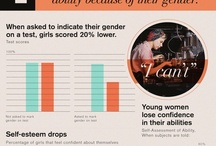 Infograph / by Laia Torres
