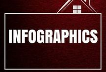 Infographics / Simplified understanding of the Real Estate World in pictures