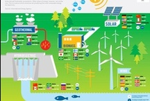 Renewable Energy / About sustainable ways to generate electricity - through solar panels, wind mills, sea waves, geothermal, etc.