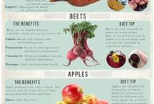 Nutrition Tips / by Chrissie Duffield