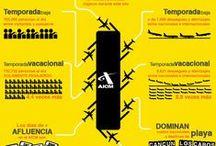 ENTÉRATE / Datos curiosos sobre aviación, clima, así como información útil a la hora de viajar