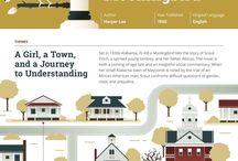 Infographics on Classics