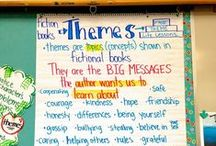 It's all about... Anchor CHARTS Aweigh / examples of anchor charts to use in the classroom