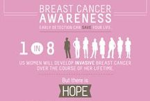 Breast Cancer Awareness / by Joni and Friends