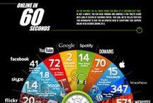 Social   Digital   Mobile / Grafiche, infografiche e spunti raccolti nella rete