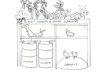 Home: Sustainable Living / starts with gardening, moves into other good/green ideas. / by Lee Hethcox