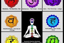 Chakra vs Evil eye
