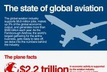 Aviation News