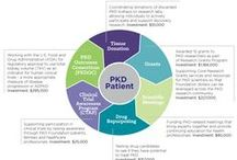 PKD Research / Since 1982, the PKD Foundation has led the fight against PKD through vital research funding and patient education. Here's a look at what we do to give hope to the millions worldwide who are fighting PKD.