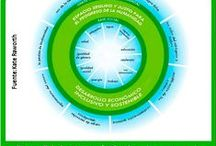 INFOGRAFÍAS  / Recopilación de infografías sobre comunicación, sostenibilidad, RSC, modelos de negocios responsables  y sostenible  y mucho más... / by CREEMOS CREAMOS NRG