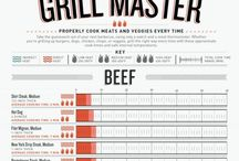 Grill it! / Delicious food from the grill