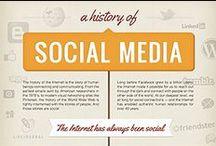 Social Media & Web Marketing