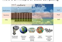 FOCUS on Cloud / Collection of infographics that focus on cloud / by Rika Ng