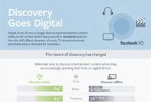 Research & Stats: Social TV Infographics / by Social TV Digest