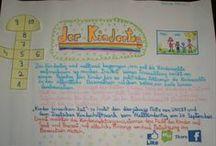 Cum invatam noi germana? / iQWeLT - Centru specializat in predarea limbii germane ca limba straina pentru copii si tineri