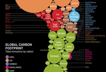 Infographics / by Kunle T Campbell