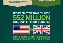 Flip2BFIt - Diabetes - Put an End / by Flip2BFit