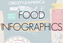 Global Food Infographics / Interesting world-wide educational food infographics collated by the Food Revolution Team