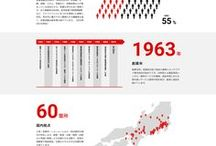 infographics / インフォグラフィックスが使われているデザインをつっこむ