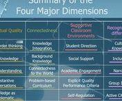 EDUC1029 Productive Pedagogies