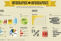 Infographics / by Liesel Kutu