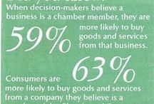 Membership has Benefits! / by Culpeper Chamber of Commerce