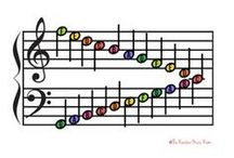Music Education / Music education resources.