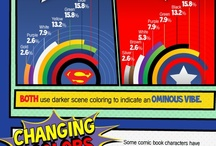 The best Infographics 2012 / Pin your personal favourite Infographics of 2012, regardlessly of content or interest.