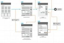 = Prototype & Wireframe Dose = / Tools for creating diagram, flowchart, wireframe, prototype and A/B testing. / by Miranda Lee