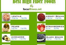 High fiber / High fibre food, high fibre recipe, home treatment for acid reflex