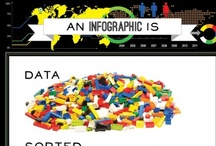 Interesting Infographics / by Janet Forde