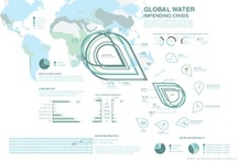 Dataviz and Information graphics | graphic